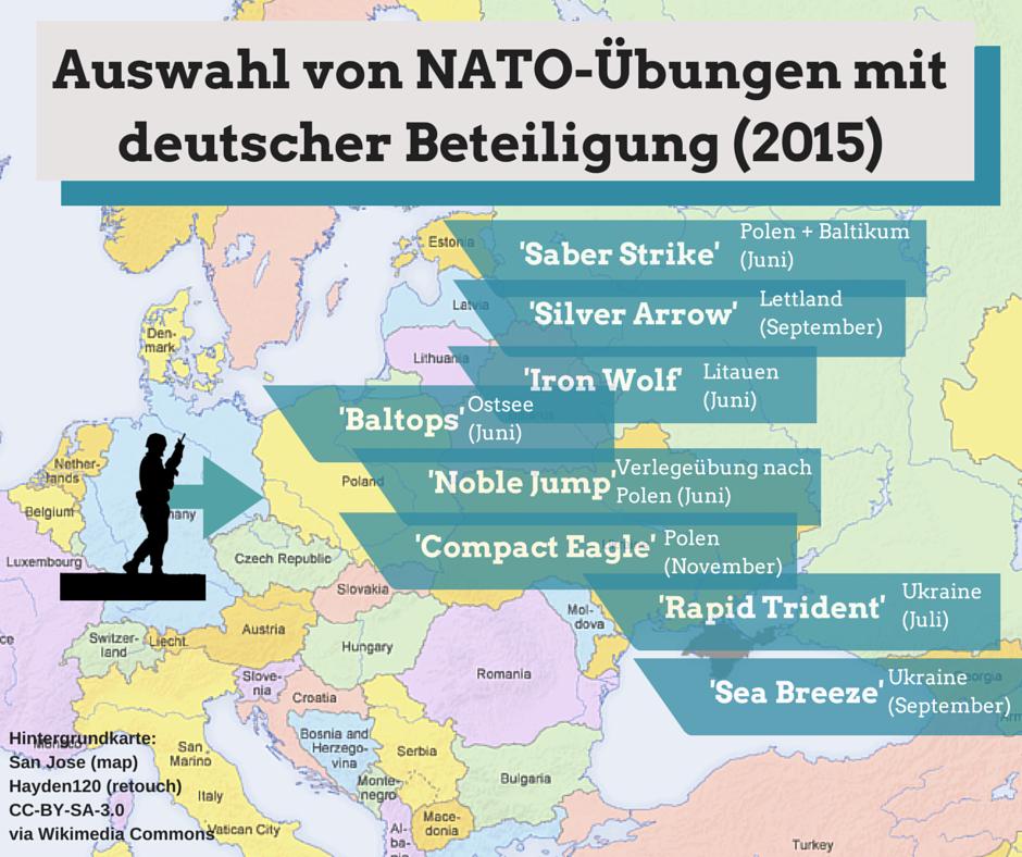 http://www.info-direkt.eu/wp-content/uploads/2015/07/Milit%C3%A4r%C3%BCbungen-NATO-Ukraine.png